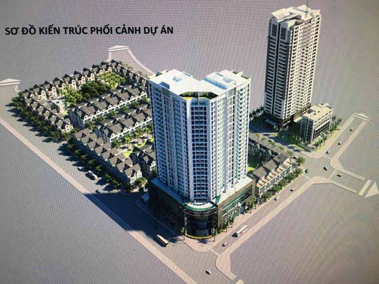 Vậy, có nên mua chung cư FLC Đại MỗPremier Park hay không?